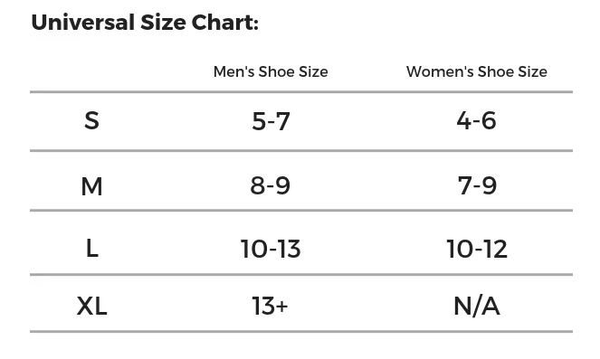 Selecting The Size